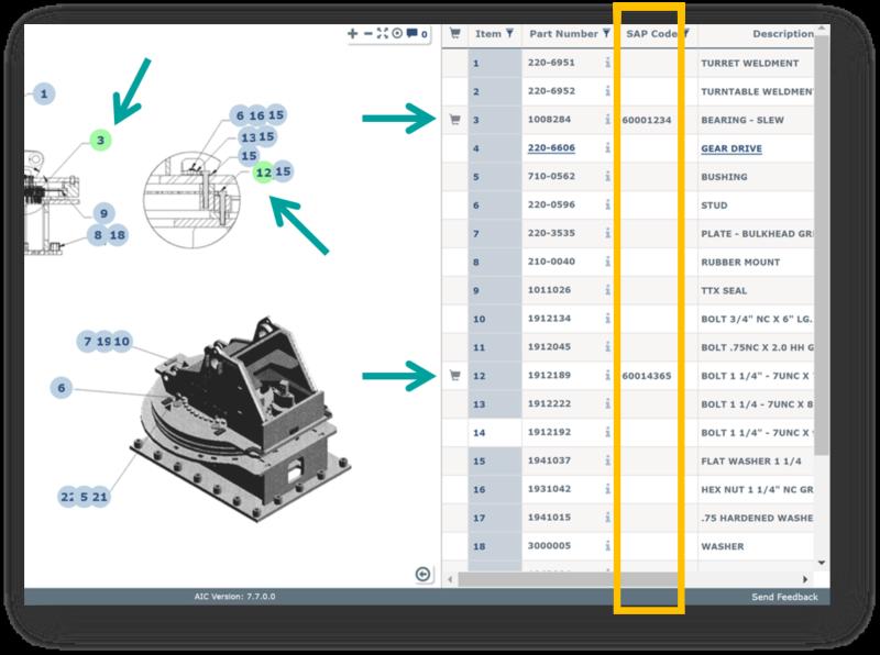 BOM Creation, SAP Code, Visual tool